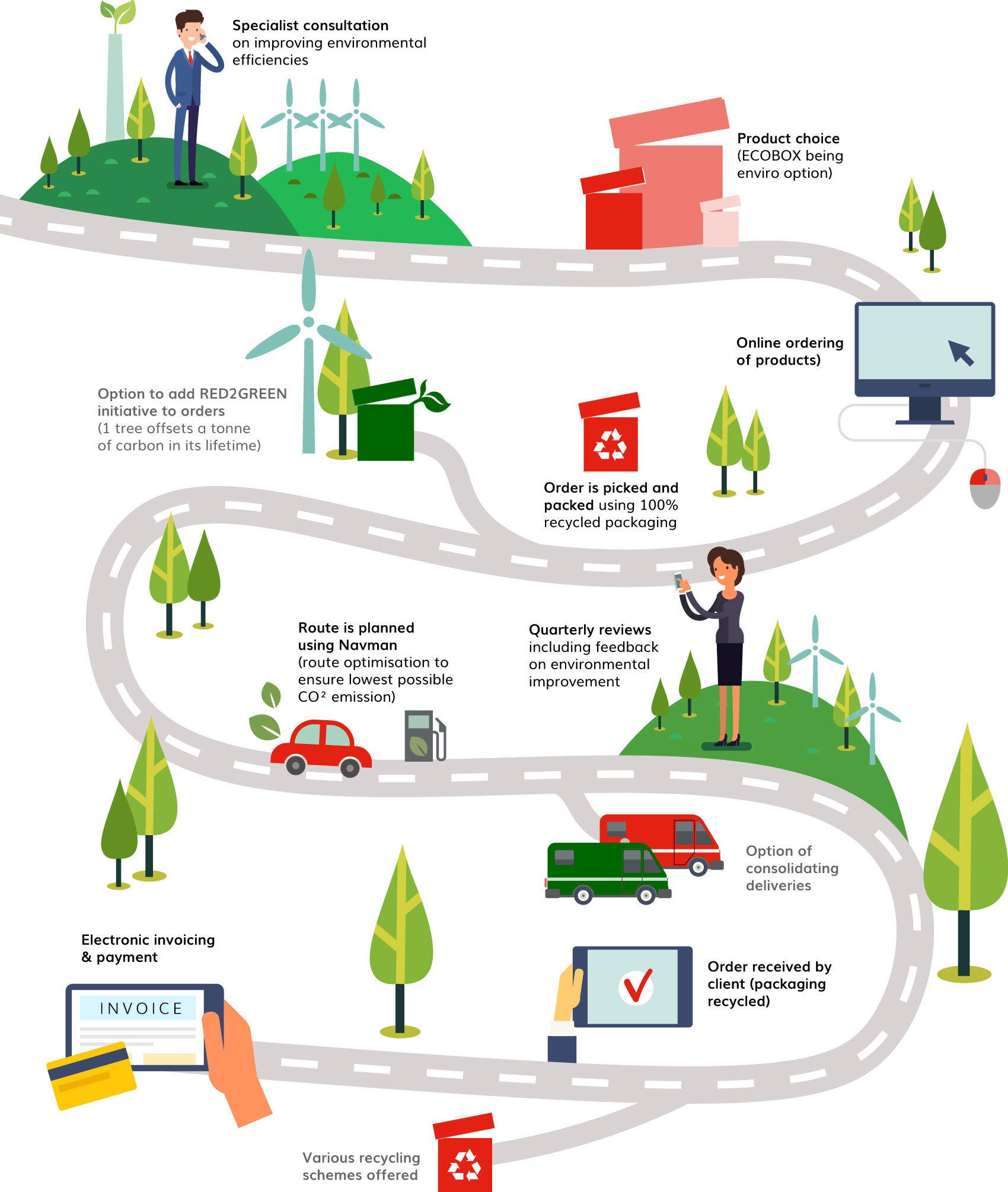 clients-infographic-desktop